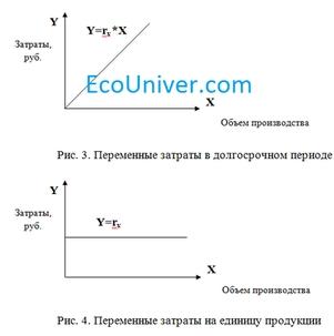Другие наши статьи по экономике
