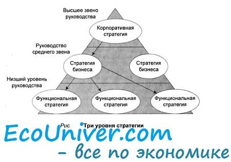Шелвес: рекламная стратегия предприятия - определение